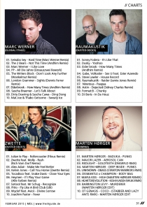 FOUR TO THE FLOOR - FRESHGUIDE DJ CHARTS o2/15